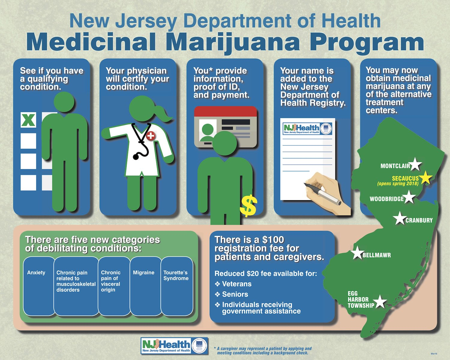 new jersey medical marijuana news