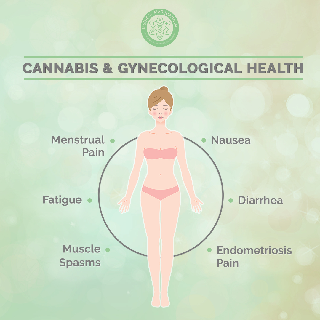 Marijuana Benefits for Women